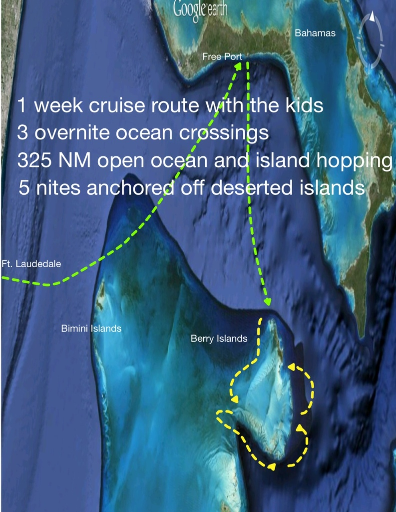 Berry Island Route